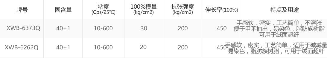 超纤含浸树脂.png